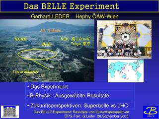 Das BELLE Experiment
