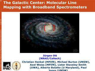 The Galactic Center: Molecular Line Mapping with Broadband Spectrometers