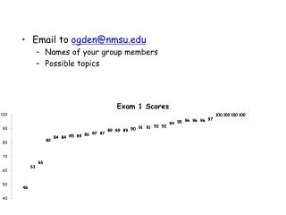 Email to  ogden@nmsu Names of your group members Possible topics