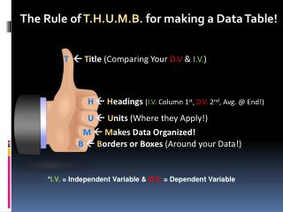 The Rule of  T.H.U.M.B . for making a Data Table!