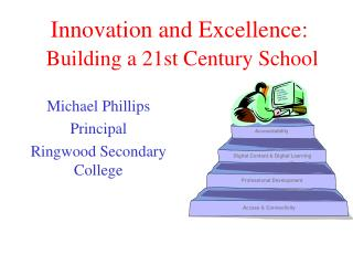 Innovation and Excellence: Building a 21st Century School