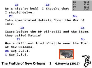 The Prattle of New Orleans    1     G.Hurwitz (2012)