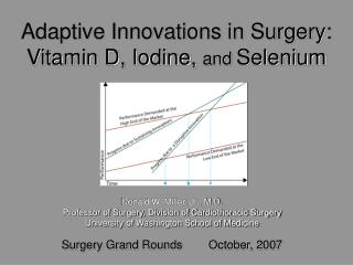 Adaptive Innovations in Surgery: Vitamin D, Iodine,  and Selenium