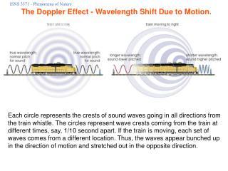 The Doppler Effect - Wavelength Shift Due to Motion.