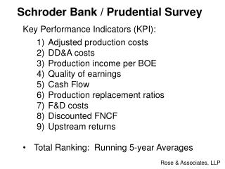 Schroder Bank / Prudential Survey