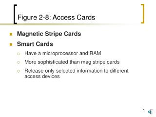 Figure 2-8: Access Cards