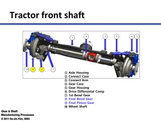 Tractor front shaft