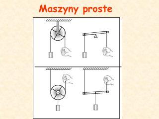 Maszyny proste