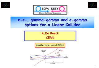 e-e-, gamma-gamma and e-gamma  options for a Linear Collider
