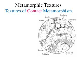 Metamorphic Textures Textures of  Contact  Metamorphism