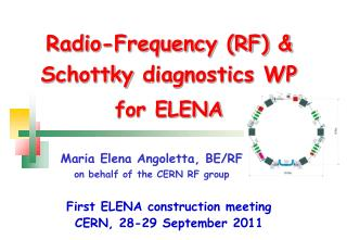 Radio-Frequency (RF) &  Schottky  diagnostics WP  for ELENA