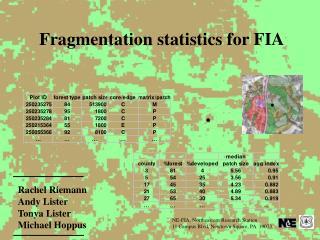 Frag statistics for FIA