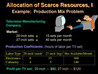 Allocation of Scarce Resources, I