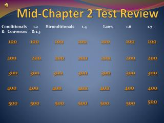 Mid-Chapter 2 Test Review