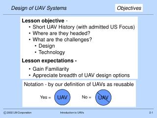 Lesson objective - Short UAV History with admitted US Focus Where are they headed What are the challenges Design Technol