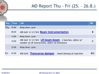 MD Report  Thu - Fri (25. – 26.8.)