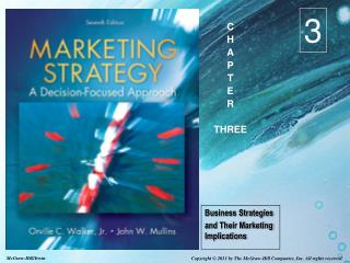 Business Strategies  and Their Marketing Implications