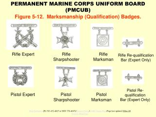 Figure 5-12.  Marksmanship (Qualification) Badges.