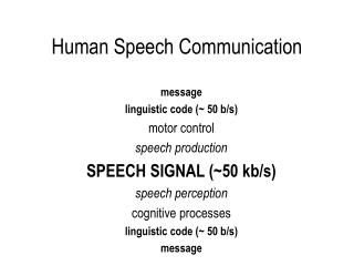 Human Speech Communication