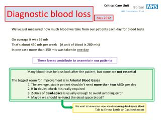 Diagnostic blood loss