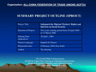Organization:  ALL-CHINA FEDERATION OF TRADE UNIONS (ACFTU)