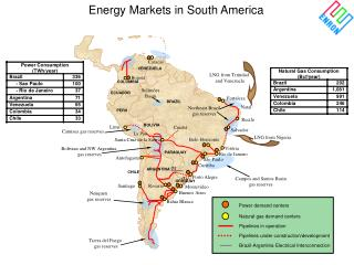 Energy Markets in South America