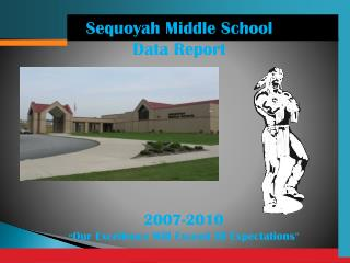 Sequoyah Middle School Data Report