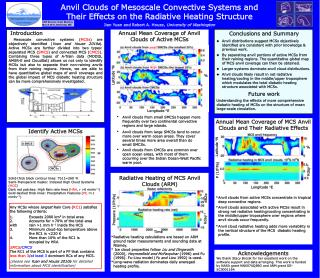 Anvil Clouds of Mesoscale Convective Systems and  Their Effects on the Radiative Heating Structure