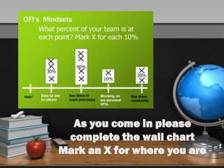As you come in please complete the wall chart Mark an X for where you are