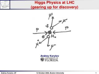 Higgs Physics at LHC (gearing up for discovery)
