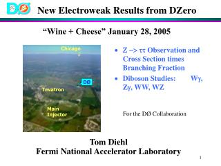 New Electroweak Results from DZero