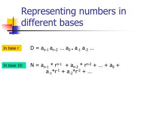 Representing numbers in different bases