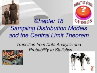 Sampling distribution of the mean from a normal distribution