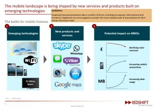 The mobile landscape is being shaped by new services and products built on emerging technologies