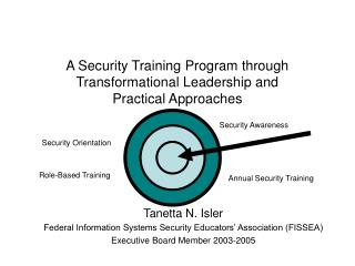 A Security Training Program through Transformational Leadership and  Practical Approaches