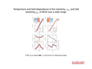 R Ritz  et al. Nature  000 , 1-4 (2013) doi:10.1038/nature12023