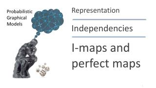 I-maps and perfect maps