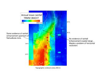 Annual mean rainfall TRMM 3B42V7