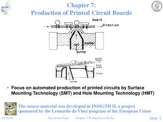 Chapter 7: Production of Printed Circuit Boards