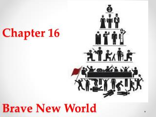 Chapter 16 Brave New World