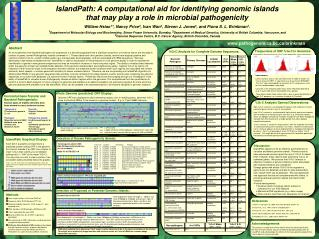 IslandPath: A computational aid for identifying genomic islands