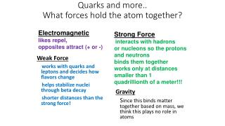 Quarks and more.. What forces hold the atom together?