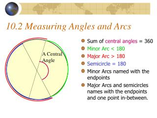 10.2 Measuring Angles and Arcs