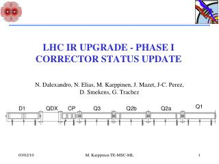 LHC IR UPGRADE - PHASE I CORRECTOR STATUS UPDATE