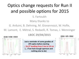 Optics change requests for Run II and possible options for 2015