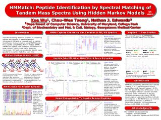Spectral matching identifies peptides by comparing spectra with libraries of identified spectra