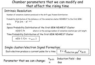 Chamber parameters that we can modify and that affect the rising time
