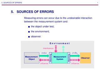 uncertainties accuracies and errors in measurement Measurement uncertainty e l upp flow measurement consultant considerably more testing to determine various accuracies has been done by individuals and standards groups but involved in measurement based on uncertainties that were developed in laboratory conditions.