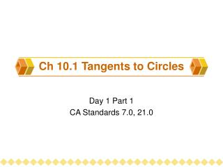Ch 10.1 Tangents to Circles