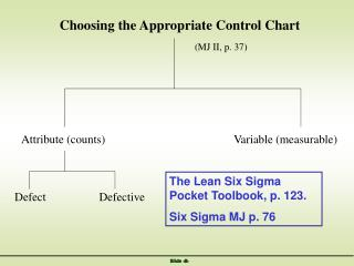 Choosing the Appropriate Control Chart